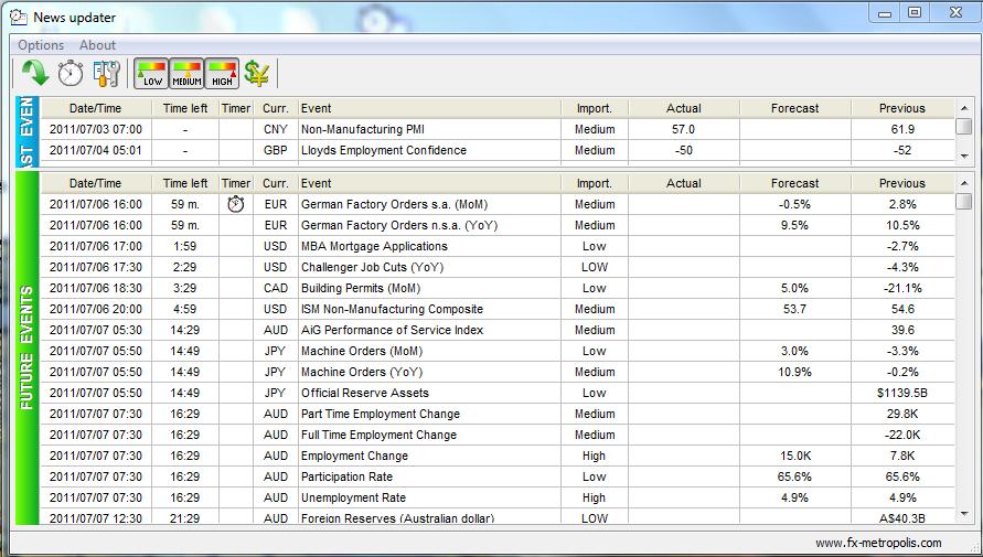 Календарь событий форекс платный бинарные опционы альпари максимальный лот